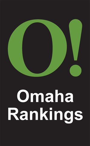omaha rankings
